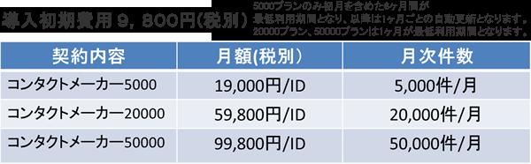 コンタクトメーカー(集)価格表